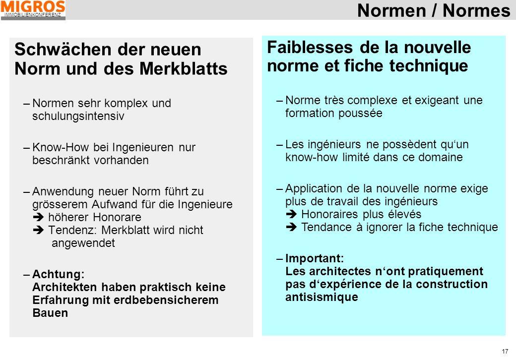 IMMOBILIENKONFERENZ 17 Normen / Normes Schwächen der neuen Norm und des Merkblatts –Normen sehr komplex und schulungsintensiv –Know-How bei Ingenieure
