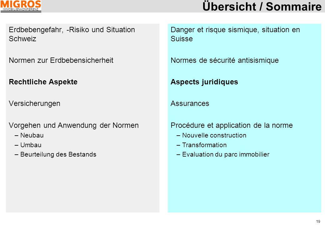 IMMOBILIENKONFERENZ 19 Übersicht / Sommaire Erdbebengefahr, -Risiko und Situation Schweiz Normen zur Erdbebensicherheit Rechtliche Aspekte Versicherun