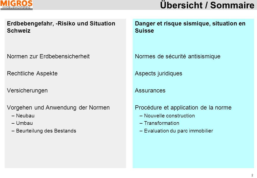 IMMOBILIENKONFERENZ 2 Übersicht / Sommaire Erdbebengefahr, -Risiko und Situation Schweiz Normen zur Erdbebensicherheit Rechtliche Aspekte Versicherung