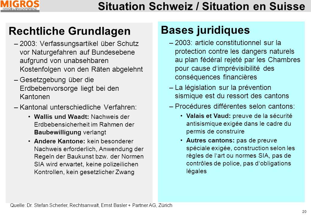 IMMOBILIENKONFERENZ 20 Situation Schweiz / Situation en Suisse Rechtliche Grundlagen –2003: Verfassungsartikel über Schutz vor Naturgefahren auf Bunde