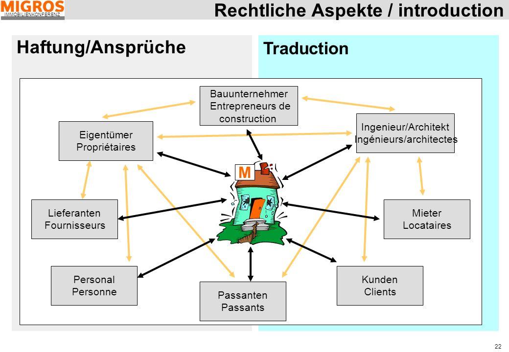 IMMOBILIENKONFERENZ 22 Rechtliche Aspekte / introduction Haftung/Ansprüche Traduction M Ingenieur/Architekt Ingénieurs/architectes Eigentümer Propriét
