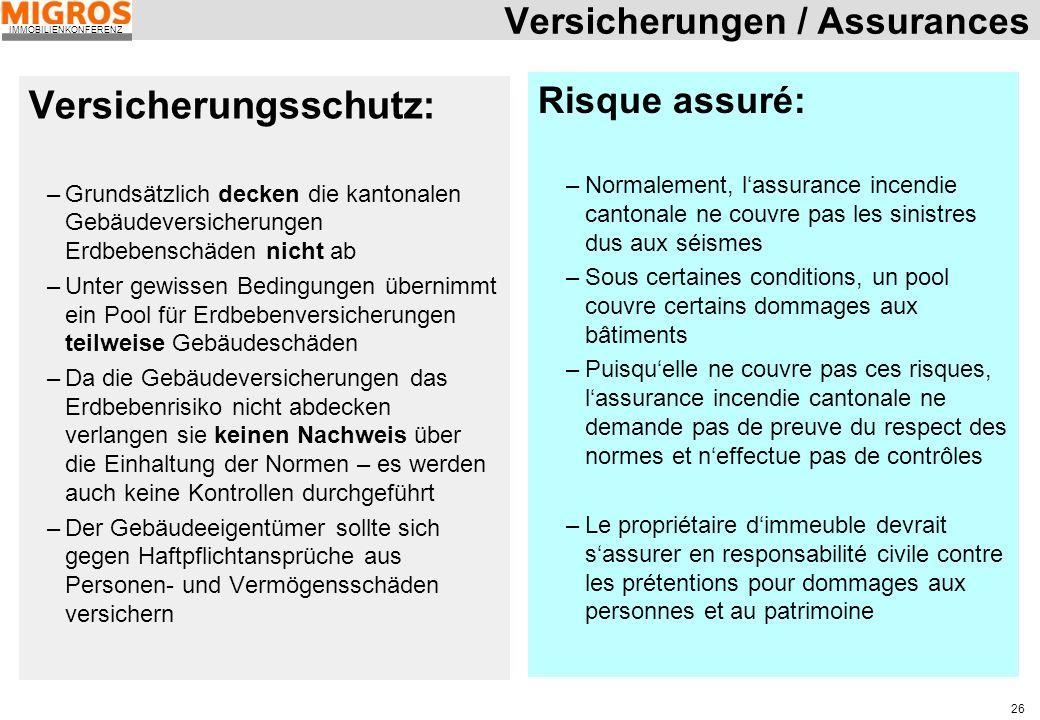 IMMOBILIENKONFERENZ 26 Versicherungen / Assurances Versicherungsschutz: –Grundsätzlich decken die kantonalen Gebäudeversicherungen Erdbebenschäden nic