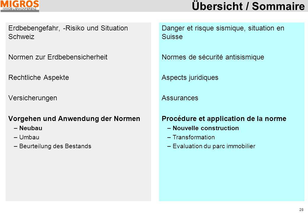 IMMOBILIENKONFERENZ 28 Übersicht / Sommaire Erdbebengefahr, -Risiko und Situation Schweiz Normen zur Erdbebensicherheit Rechtliche Aspekte Versicherun