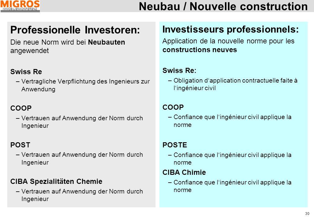 IMMOBILIENKONFERENZ 30 Neubau / Nouvelle construction Professionelle Investoren: Die neue Norm wird bei Neubauten angewendet Swiss Re –Vertragliche Ve