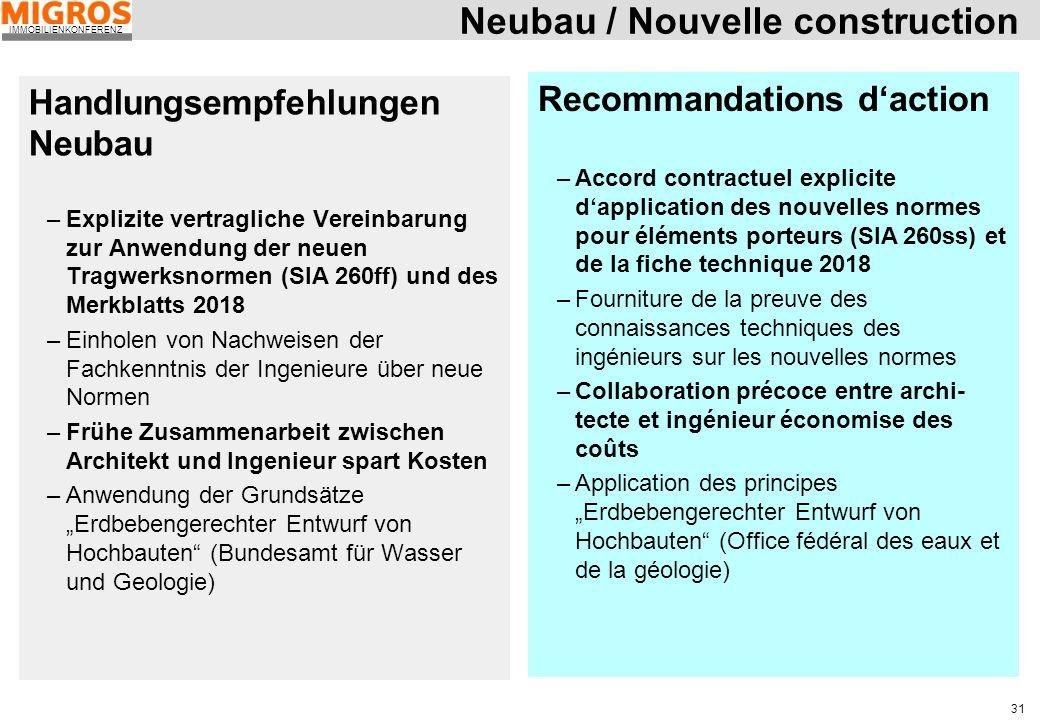 IMMOBILIENKONFERENZ 31 Neubau / Nouvelle construction Handlungsempfehlungen Neubau –Explizite vertragliche Vereinbarung zur Anwendung der neuen Tragwe