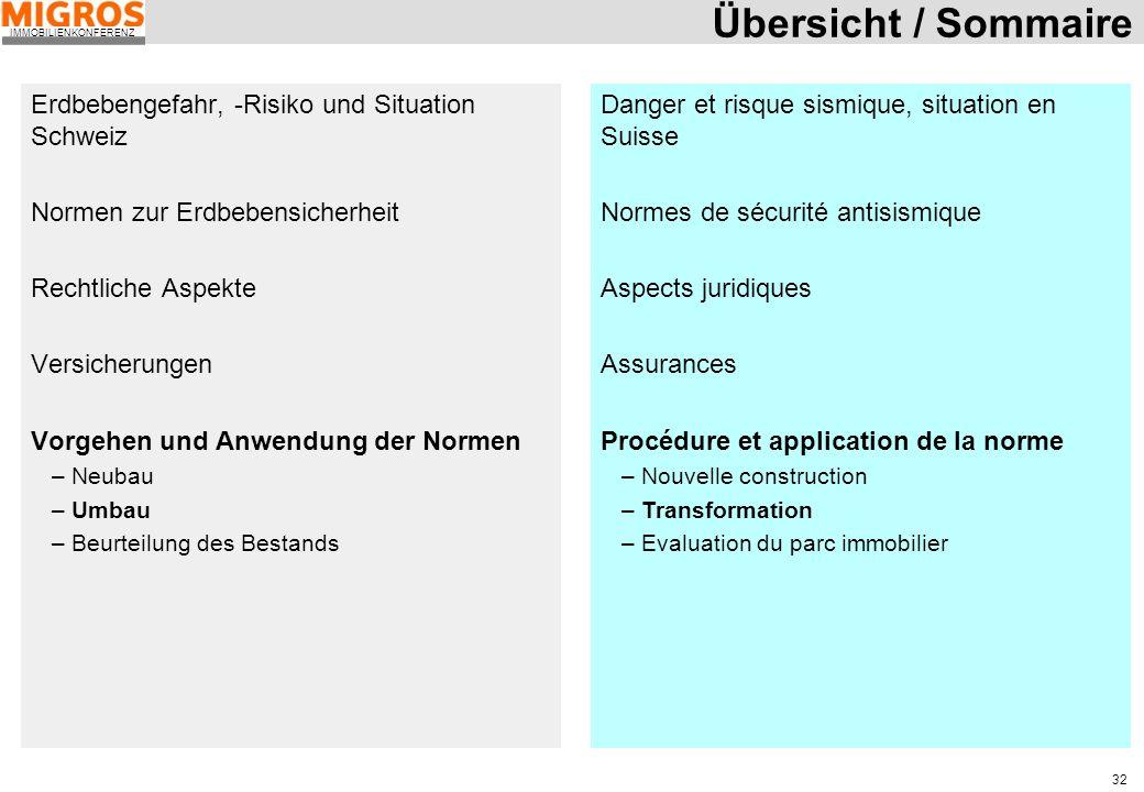 IMMOBILIENKONFERENZ 32 Übersicht / Sommaire Erdbebengefahr, -Risiko und Situation Schweiz Normen zur Erdbebensicherheit Rechtliche Aspekte Versicherun