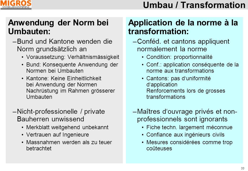 IMMOBILIENKONFERENZ 33 Umbau / Transformation Anwendung der Norm bei Umbauten: –Bund und Kantone wenden die Norm grundsätzlich an Voraussetzung: Verhä
