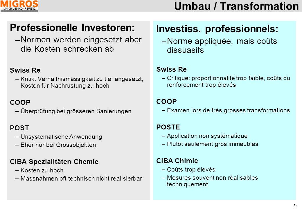 IMMOBILIENKONFERENZ 34 Umbau / Transformation Professionelle Investoren: –Normen werden eingesetzt aber die Kosten schrecken ab Swiss Re –Kritik: Verh