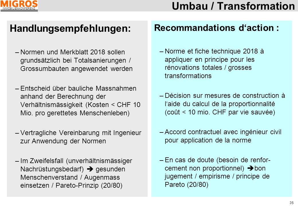IMMOBILIENKONFERENZ 35 Umbau / Transformation Handlungsempfehlungen: –Normen und Merkblatt 2018 sollen grundsätzlich bei Totalsanierungen / Grossumbau