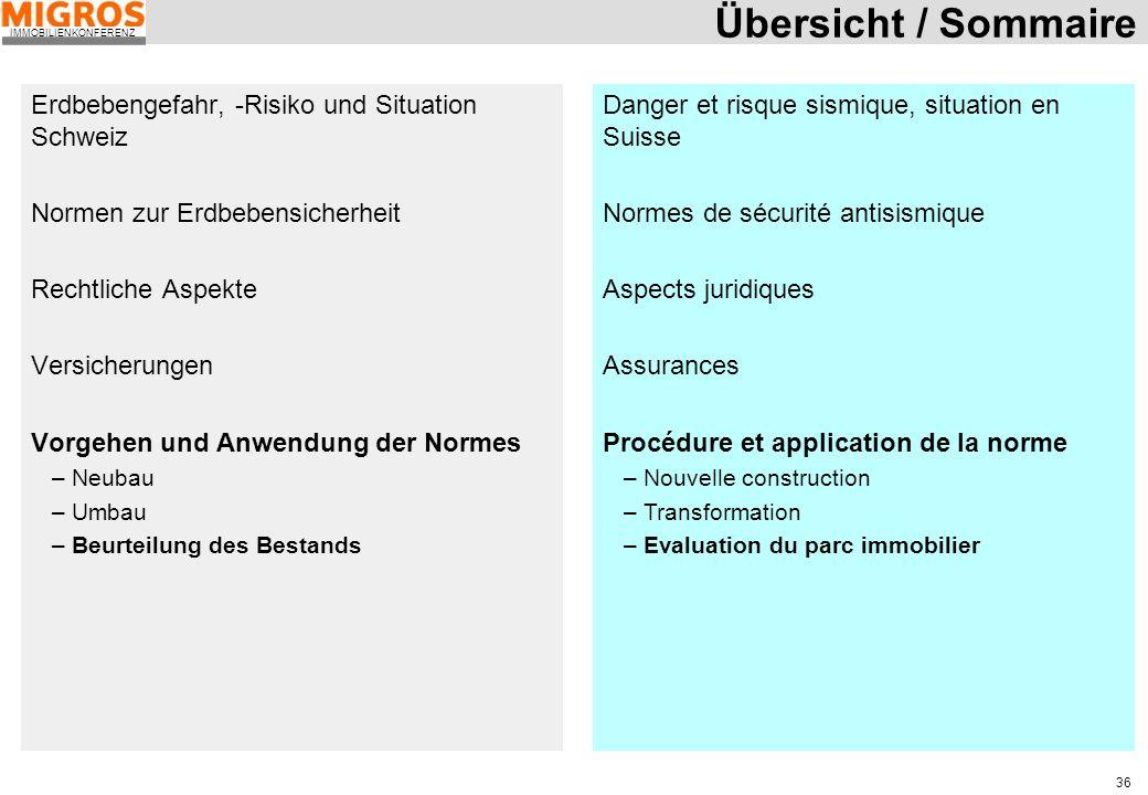 IMMOBILIENKONFERENZ 36 Übersicht / Sommaire Erdbebengefahr, -Risiko und Situation Schweiz Normen zur Erdbebensicherheit Rechtliche Aspekte Versicherun