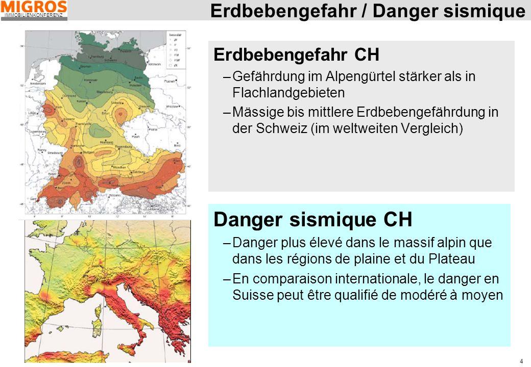 IMMOBILIENKONFERENZ 4 Erdbebengefahr / Danger sismique Erdbebengefahr CH –Gefährdung im Alpengürtel stärker als in Flachlandgebieten –Mässige bis mitt