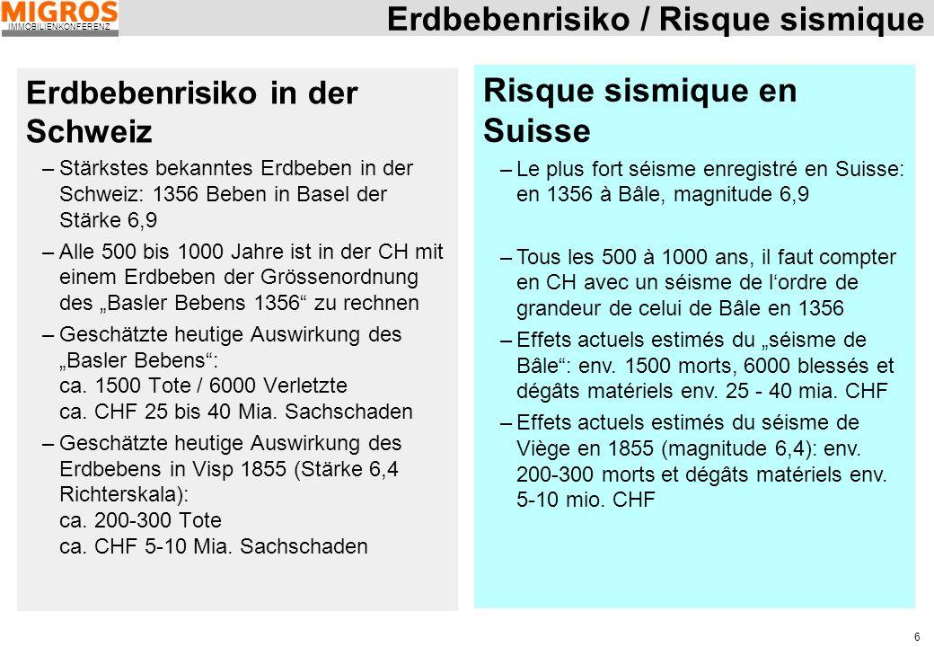 IMMOBILIENKONFERENZ 6 Risque sismique en Suisse –Le plus fort séisme enregistré en Suisse: en 1356 à Bâle, magnitude 6,9 –Tous les 500 à 1000 ans, il
