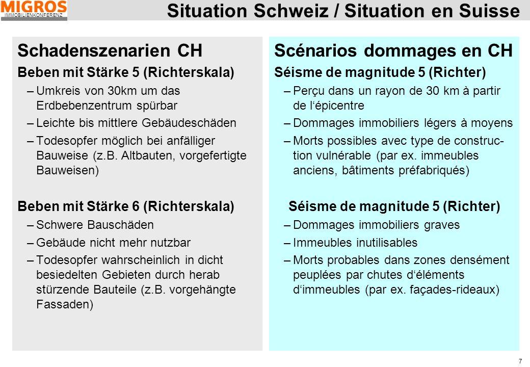 IMMOBILIENKONFERENZ 7 Situation Schweiz / Situation en Suisse Schadenszenarien CH Beben mit Stärke 5 (Richterskala) –Umkreis von 30km um das Erdbebenz