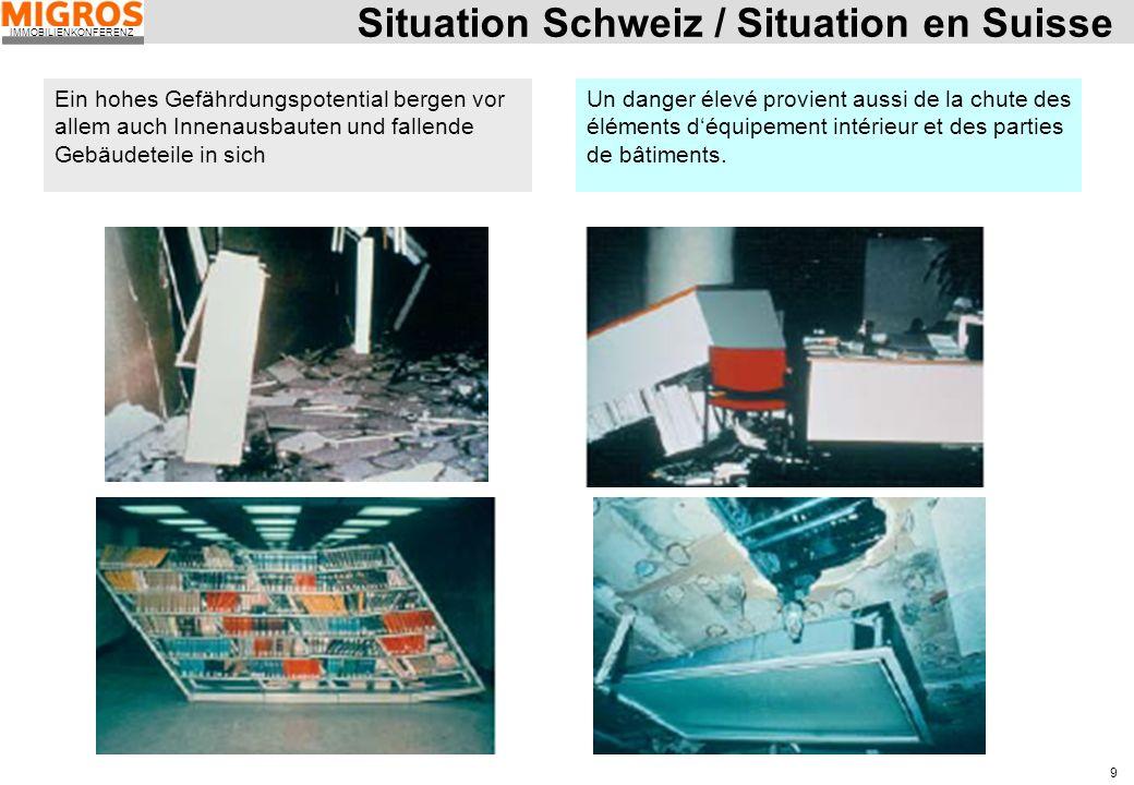 IMMOBILIENKONFERENZ 9 Situation Schweiz / Situation en Suisse Ein hohes Gefährdungspotential bergen vor allem auch Innenausbauten und fallende Gebäude