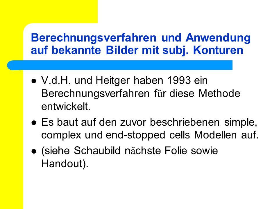 Berechnungsverfahren und Anwendung auf bekannte Bilder mit subj. Konturen V.d.H. und Heitger haben 1993 ein Berechnungsverfahren f ü r diese Methode e