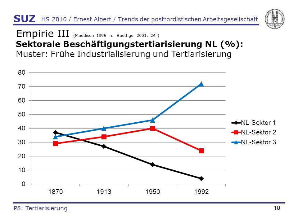 11 HS 2010 / Ernest Albert / Trends der postfordistischen Arbeitsgesellschaft Empirie IV (Maddison 1995 n.
