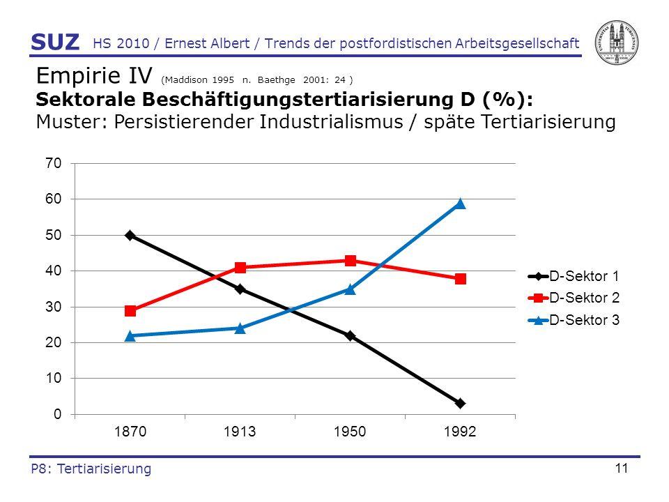 12 HS 2010 / Ernest Albert / Trends der postfordistischen Arbeitsgesellschaft Empirie V (Kehrli 2009: 279) Sektorale Beschäftigungstertiarisierung CH (%): Muster: Persistierender Industrialismus / späte Tertiarisierung SUZ P8: Tertiarisierung