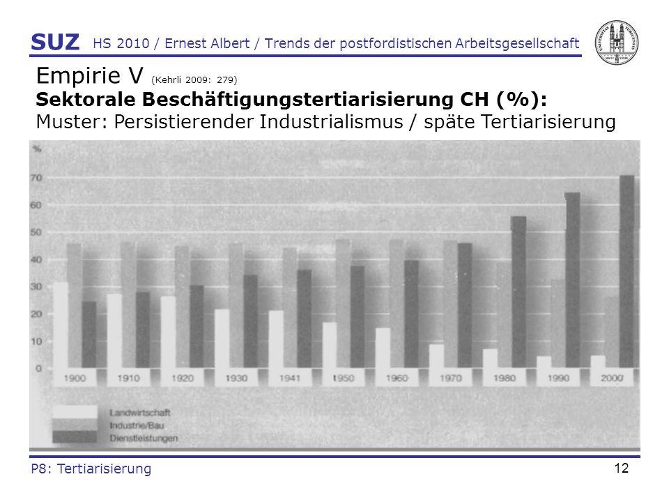13 HS 2010 / Ernest Albert / Trends der postfordistischen Arbeitsgesellschaft Empirie VI (Cornetz 1991: 46-47) Gleichmässigkeit der Beschäftigungsentwicklung: Bsp.