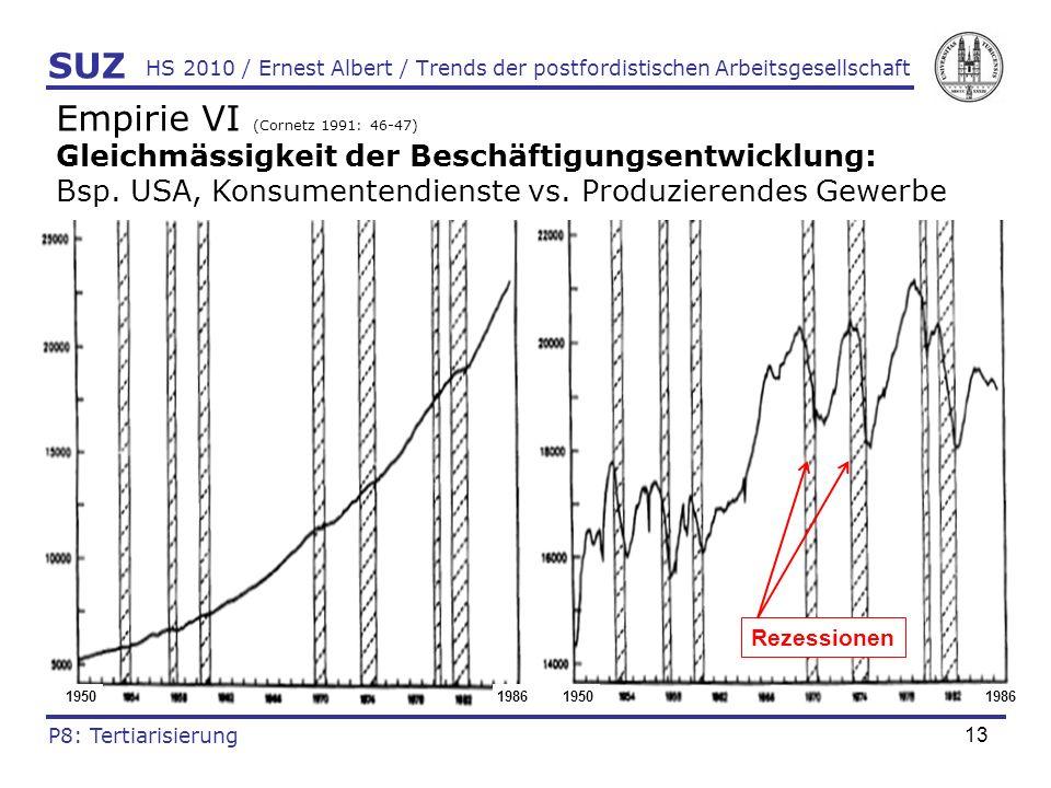 14 HS 2010 / Ernest Albert / Trends der postfordistischen Arbeitsgesellschaft Empirie VII (Dostal 2001: 55) D: Schwache Tertiarisierung ohne Informationsbereich Sektorale Beschäftigung bei Abspaltung eines 4.