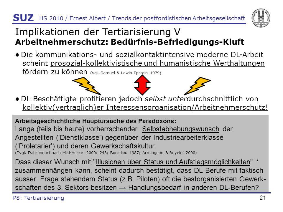 22 HS 2010 / Ernest Albert / Trends der postfordistischen Arbeitsgesellschaft Implikationen der Tertiarisierung VI Arbeitnehmerschutz: Bedürfnis-Befriedigungs-Kluft (Forts.) Karikatur aus der PdA-Zeitung Vorwärts (18.12.2009): SUZ P8: Tertiarisierung