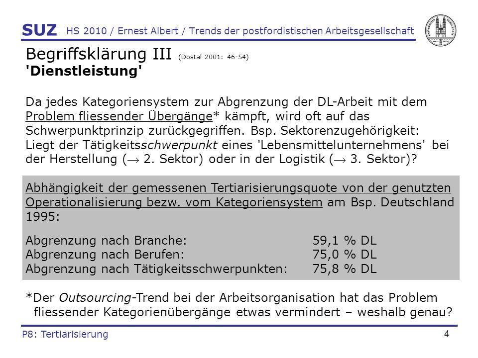 5 HS 2010 / Ernest Albert / Trends der postfordistischen Arbeitsgesellschaft Begriffsklärung IV (Grassl 2000: 103-106; Dostal 2001: 47) Negative vs.