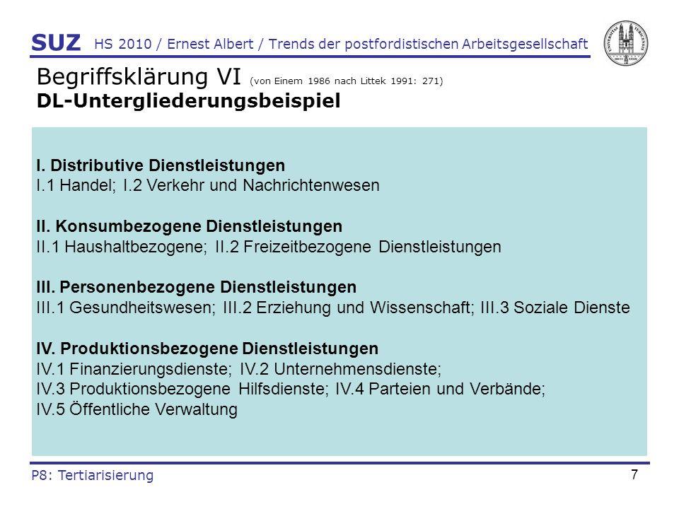 8 HS 2010 / Ernest Albert / Trends der postfordistischen Arbeitsgesellschaft Empirie I (Maddison 1995 n.