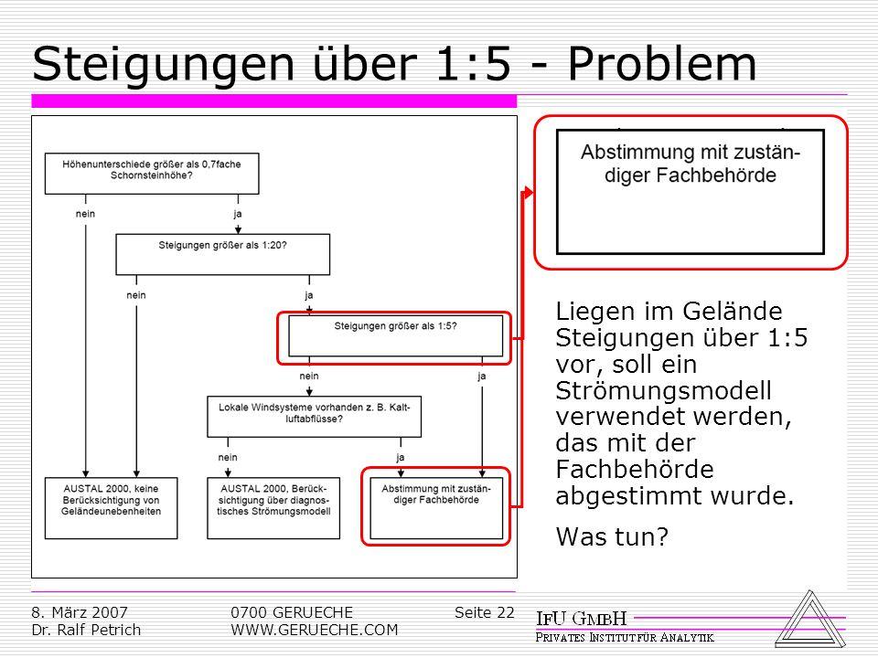 Seite 228. März 2007 Dr. Ralf Petrich 0700 GERUECHE WWW.GERUECHE.COM Steigungen über 1:5 - Problem Liegen im Gelände Steigungen über 1:5 vor, soll ein