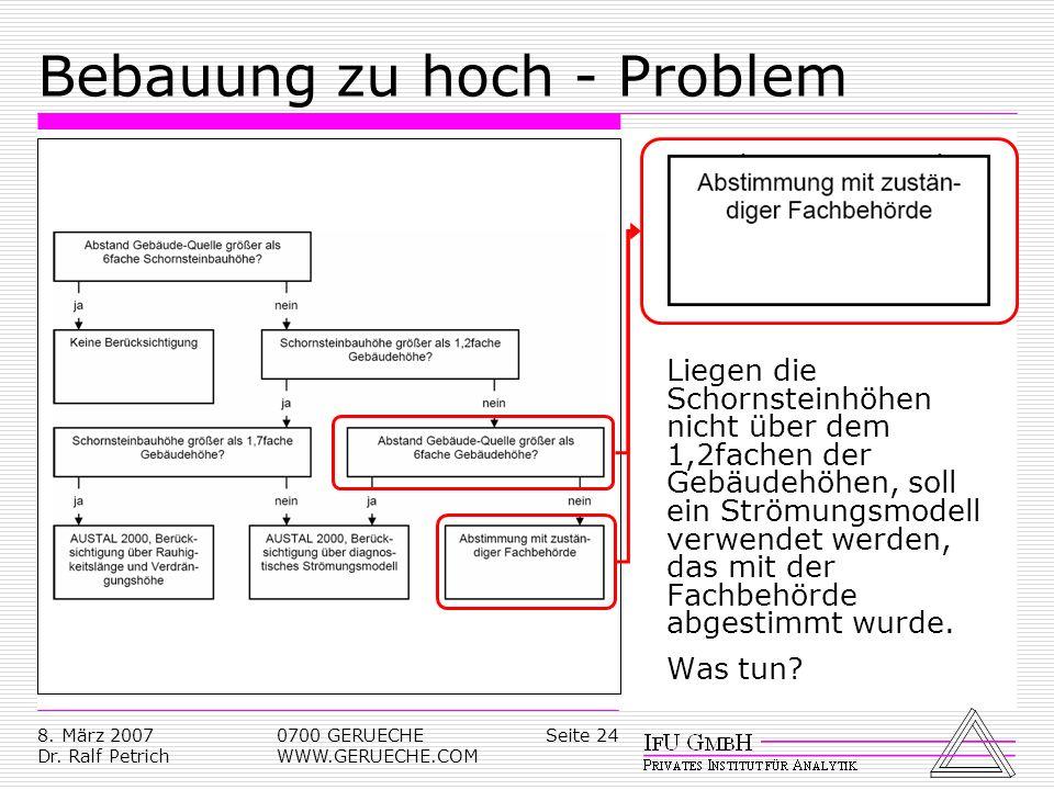 Seite 248. März 2007 Dr. Ralf Petrich 0700 GERUECHE WWW.GERUECHE.COM Bebauung zu hoch - Problem Liegen die Schornsteinhöhen nicht über dem 1,2fachen d