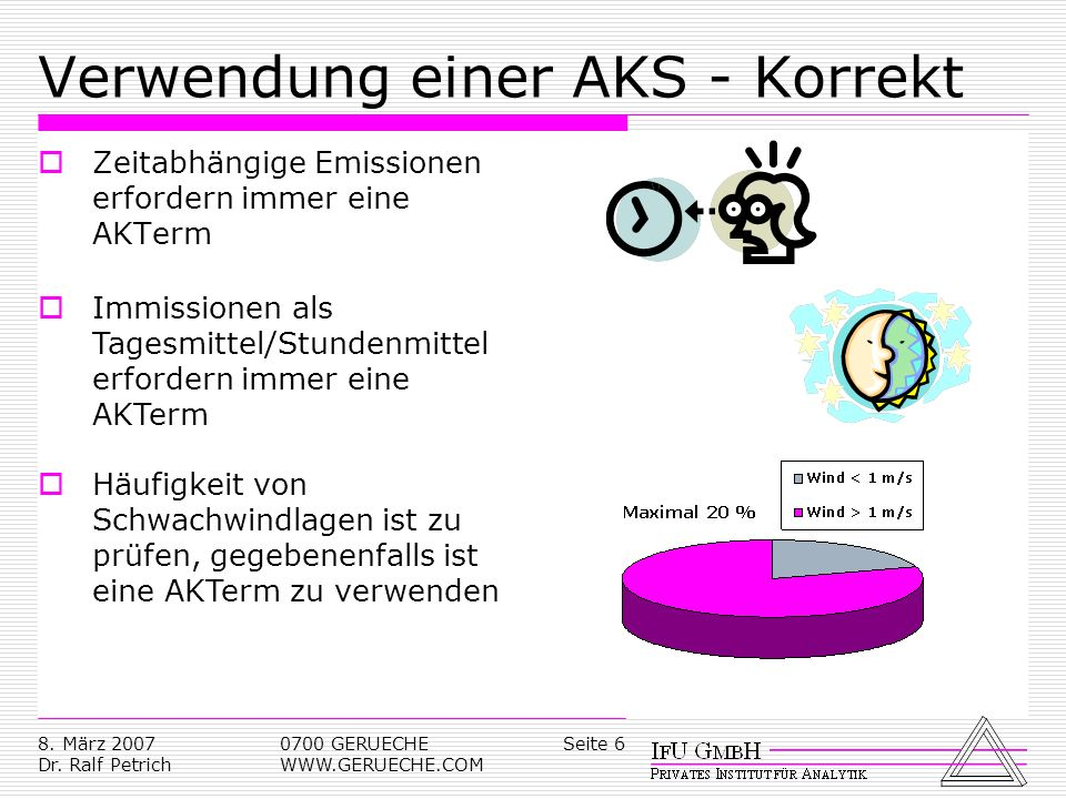 Seite 68. März 2007 Dr. Ralf Petrich 0700 GERUECHE WWW.GERUECHE.COM Verwendung einer AKS - Korrekt Zeitabhängige Emissionen erfordern immer eine AKTer