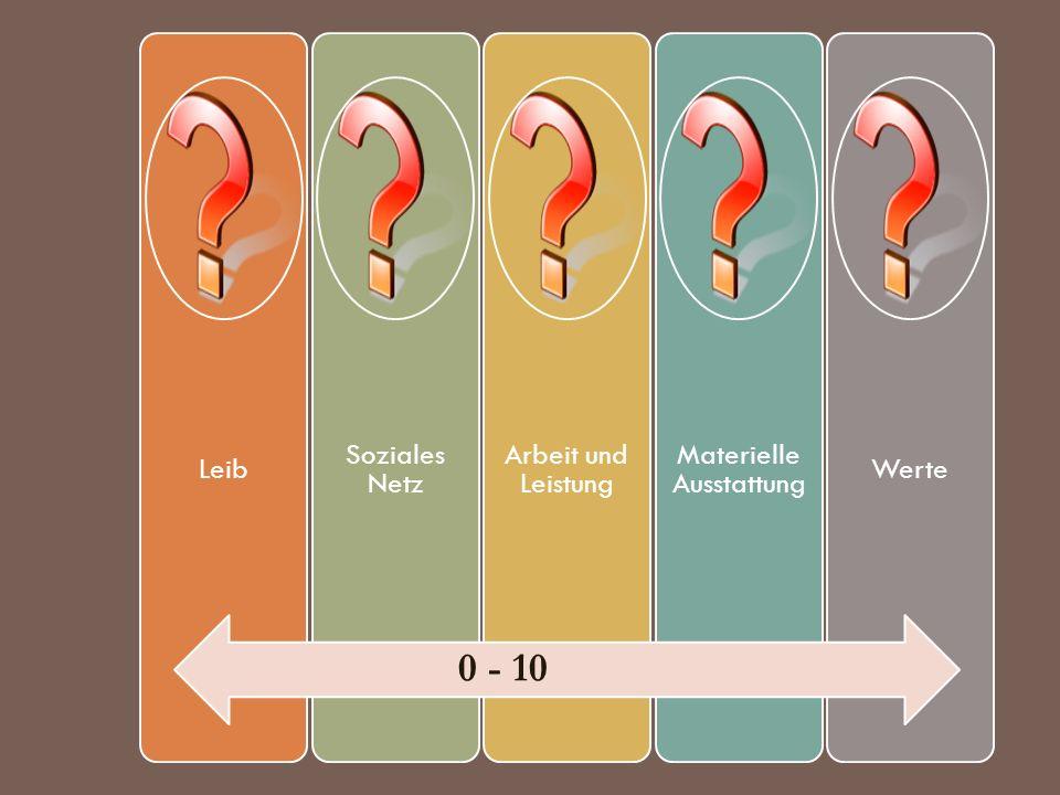Leib Soziales Netz Arbeit und Leistung Materielle Ausstattung Werte 0 - 10