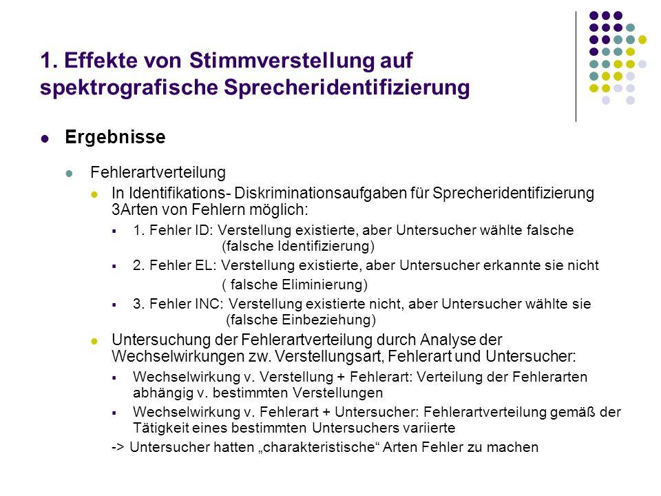 1. Effekte von Stimmverstellung auf spektrografische Sprecheridentifizierung Ergebnisse Fehlerartverteilung In Identifikations- Diskriminationsaufgabe