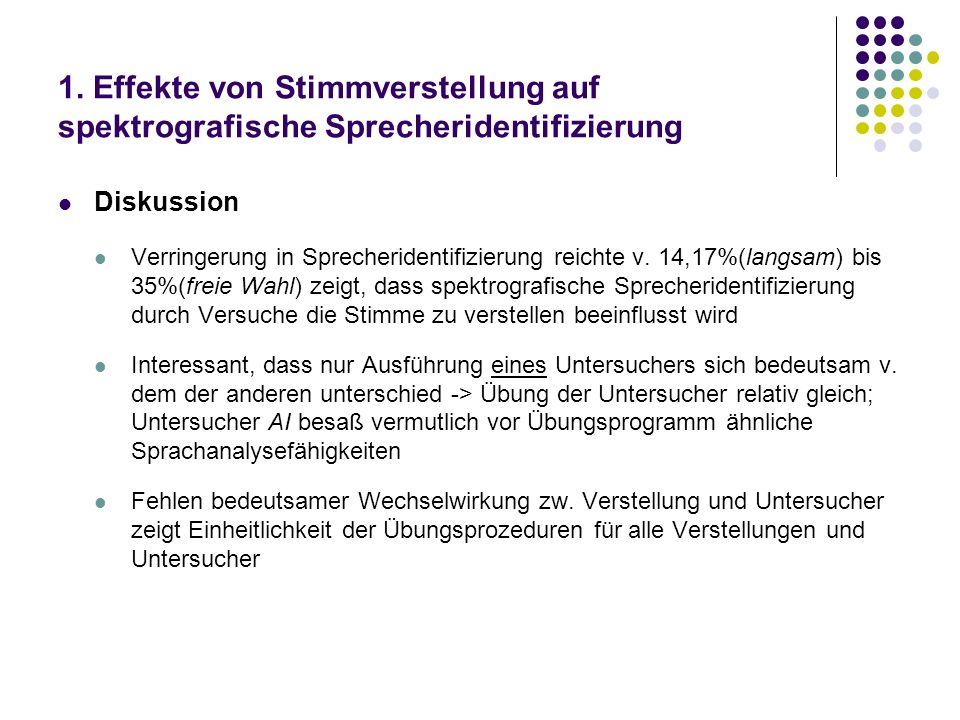 1. Effekte von Stimmverstellung auf spektrografische Sprecheridentifizierung Diskussion Verringerung in Sprecheridentifizierung reichte v. 14,17%(lang