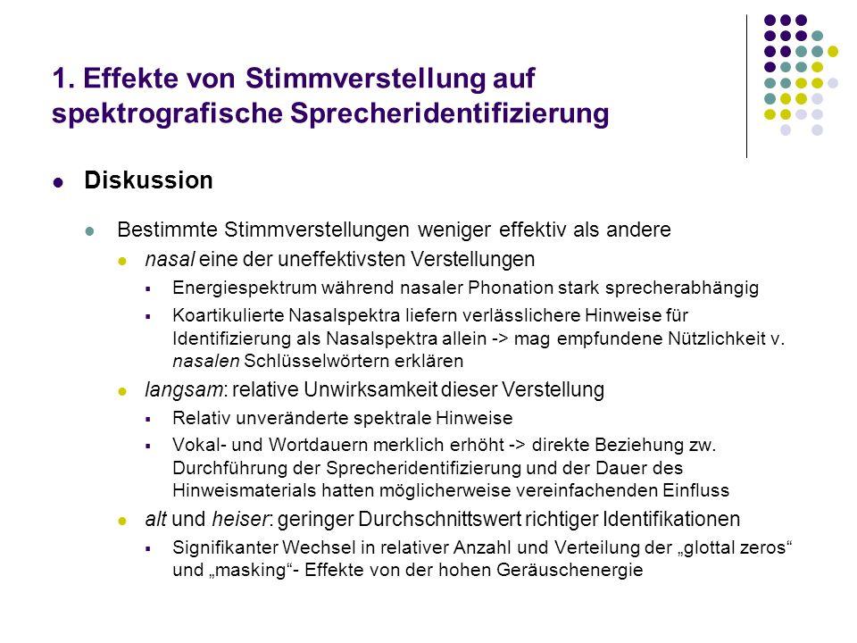 1. Effekte von Stimmverstellung auf spektrografische Sprecheridentifizierung Diskussion Bestimmte Stimmverstellungen weniger effektiv als andere nasal