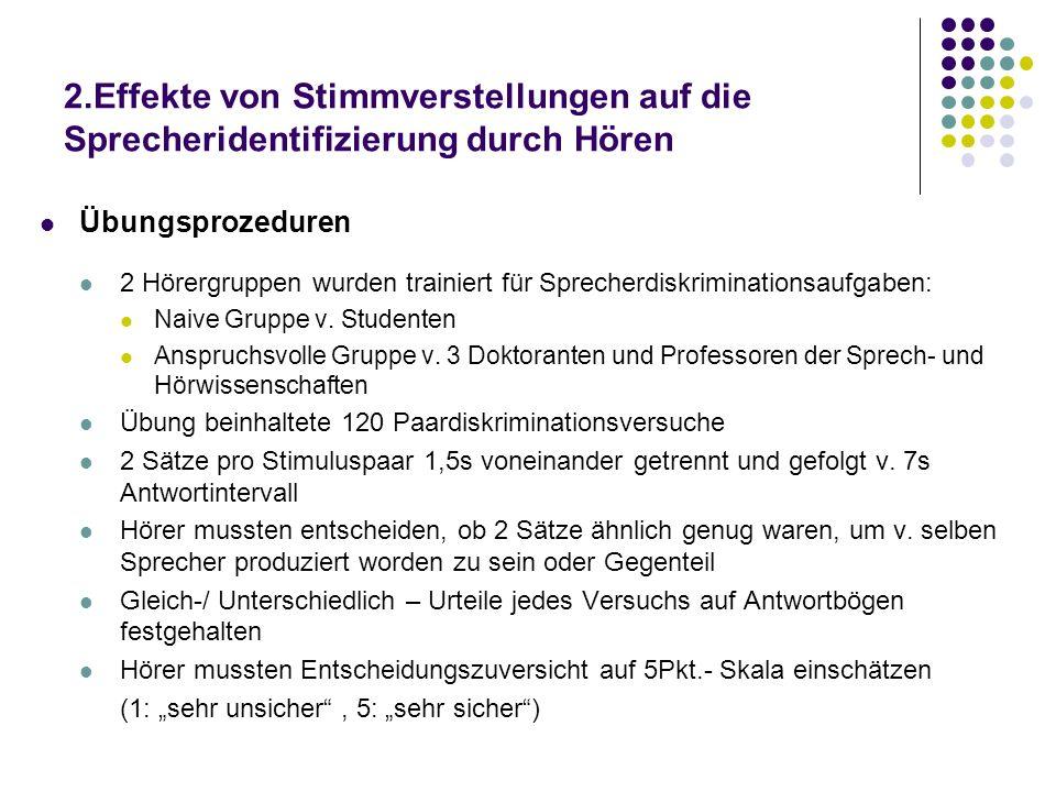 2.Effekte von Stimmverstellungen auf die Sprecheridentifizierung durch Hören Übungsprozeduren 2 Hörergruppen wurden trainiert für Sprecherdiskriminationsaufgaben: Naive Gruppe v.