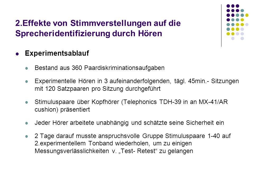 2.Effekte von Stimmverstellungen auf die Sprecheridentifizierung durch Hören Experimentsablauf Bestand aus 360 Paardiskriminationsaufgaben Experimentelle Hören in 3 aufeinanderfolgenden, tägl.
