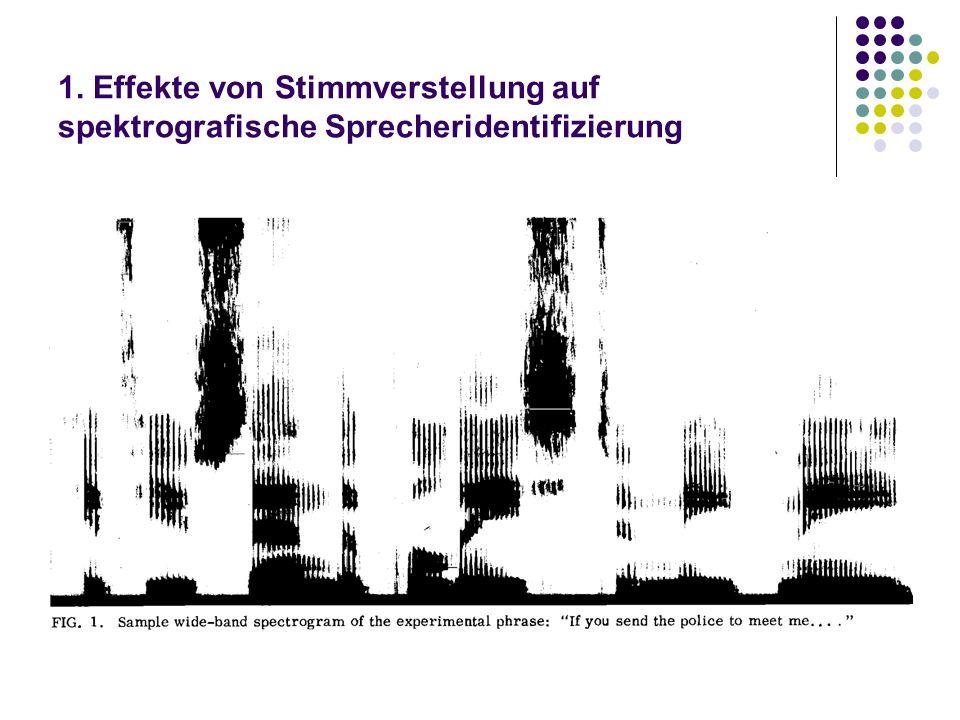 Aufbau des Experiments 4 unabhängig arbeitende spektrografische Untersucher (2 Sprachwissenschaftler + 2 Sprachpathologen) erhielten ca.