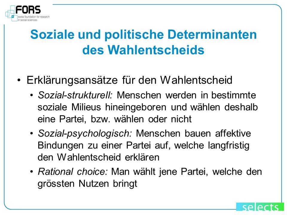Soziale und politische Determinanten des Wahlentscheids Erklärungsansätze für den Wahlentscheid Sozial-strukturell: Menschen werden in bestimmte sozia