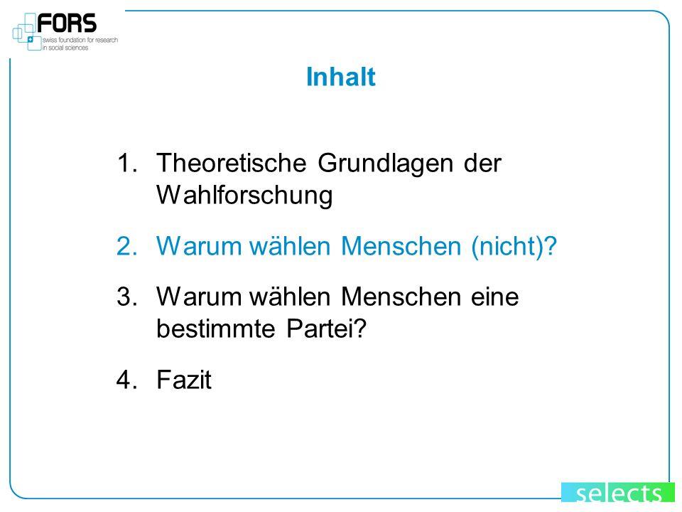 Inhalt 1.Theoretische Grundlagen der Wahlforschung 2.Warum wählen Menschen (nicht)? 3.Warum wählen Menschen eine bestimmte Partei? 4.Fazit