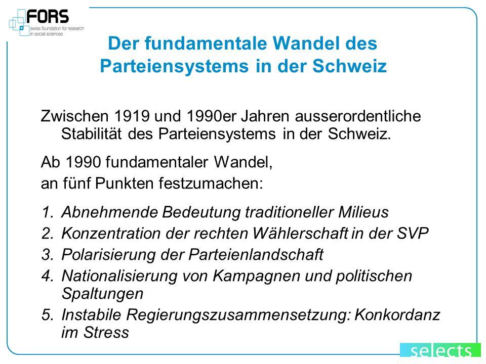 Der fundamentale Wandel des Parteiensystems in der Schweiz Zwischen 1919 und 1990er Jahren ausserordentliche Stabilität des Parteiensystems in der Sch