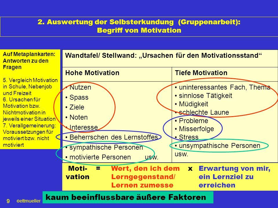 © ettmueller 9 2. Auswertung der Selbsterkundung (Gruppenarbeit): Begriff von Motivation Wandtafel/ Stellwand: Ursachen für den Motivationsstand Hohe