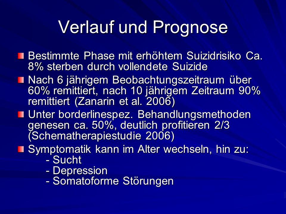 Verlauf und Prognose Bestimmte Phase mit erhöhtem Suizidrisiko Ca.