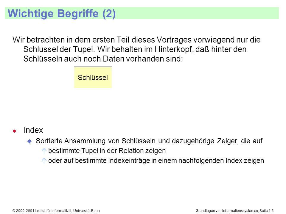 Grundlagen von Informationssystemen, Seite 1-4© 2000, 2001 Institut für Informatik III, Universität Bonn Motivation und Grundlegendes (1) l Suchvorgänge sind für die Datenbank essentiell wichtig.