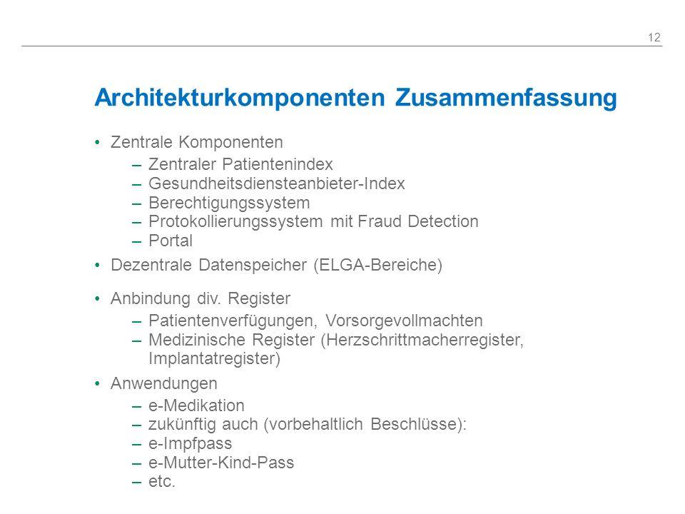 Architekturkomponenten Zusammenfassung Zentrale Komponenten –Zentraler Patientenindex –Gesundheitsdiensteanbieter-Index –Berechtigungssystem –Protokol