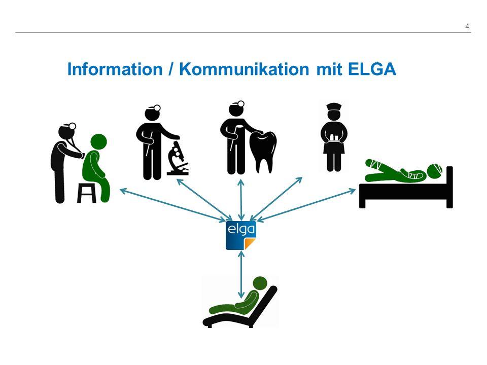ELGA in den nächsten 5 Jahren 15 01.01.2014 Opt-Out ermöglicht 01.01.2015 Fonds-KA, AUVA-KA, Pflegeeinr.