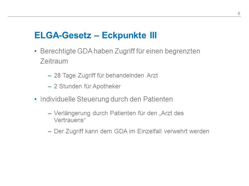ELGA-Gesetz – Eckpunkte III Berechtigte GDA haben Zugriff für einen begrenzten Zeitraum –28 Tage Zugriff für behandelnden Arzt –2 Stunden für Apotheke