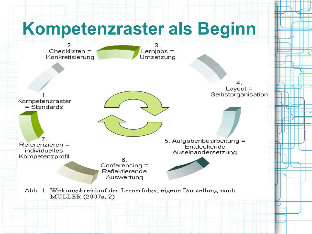 Kompetenzraster als Beginn