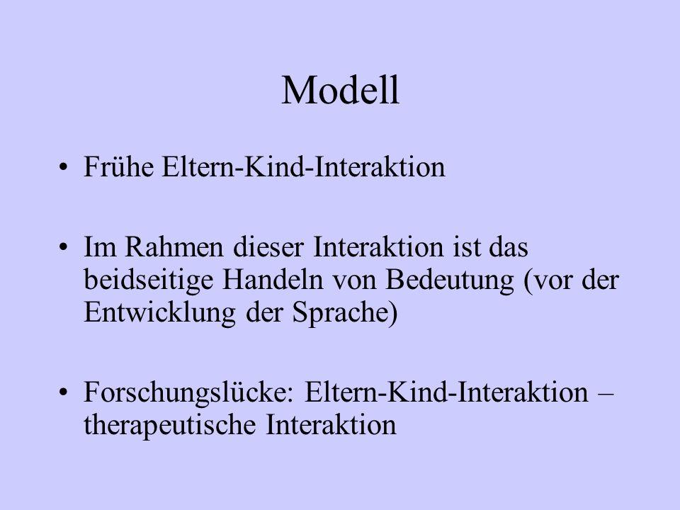 Modell Frühe Eltern-Kind-Interaktion Im Rahmen dieser Interaktion ist das beidseitige Handeln von Bedeutung (vor der Entwicklung der Sprache) Forschun