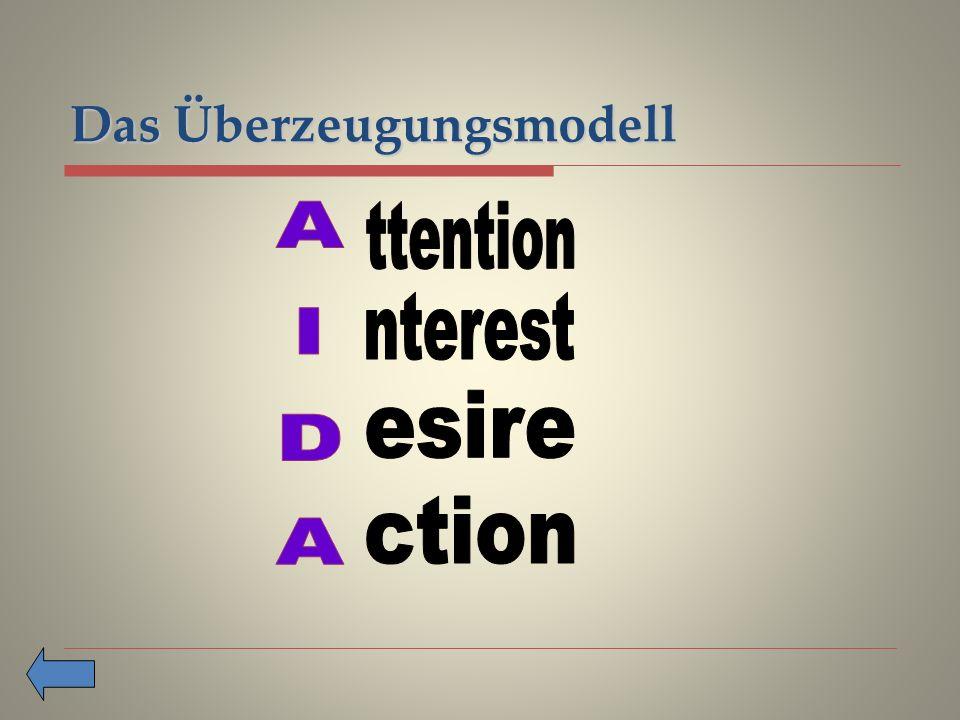 Das Überzeugungsmodell