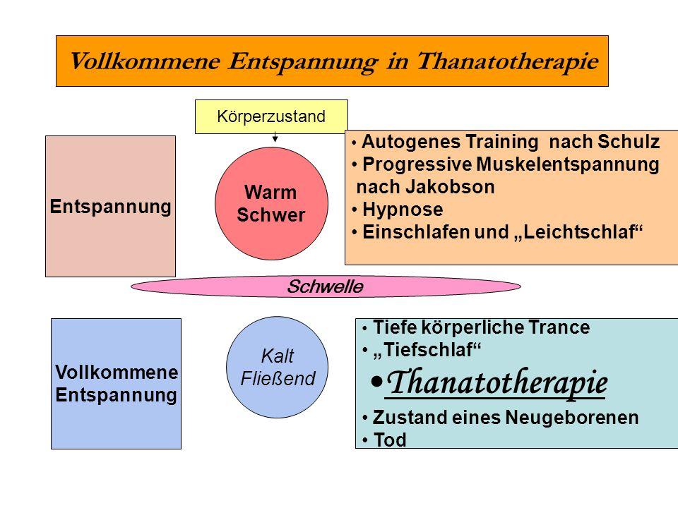 Vollkommene Entspannung in Thanatotherapie Entspannung Vollkommene Entspannung Warm Schwer Kalt Fließend Tiefe körperliche Trance Tiefschlaf Thanatoth