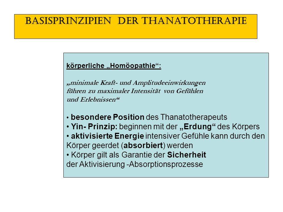 Basisprinzipien der Thanatotherapie körperliche Homöopathie: minimale Kraft- und Amplitudeeinwirkungen führen zu maximaler Intensität von Gefühlen und